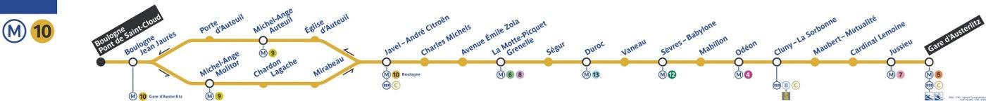 Plans Metros - Plan du mtro de Paris, France - Taille ...