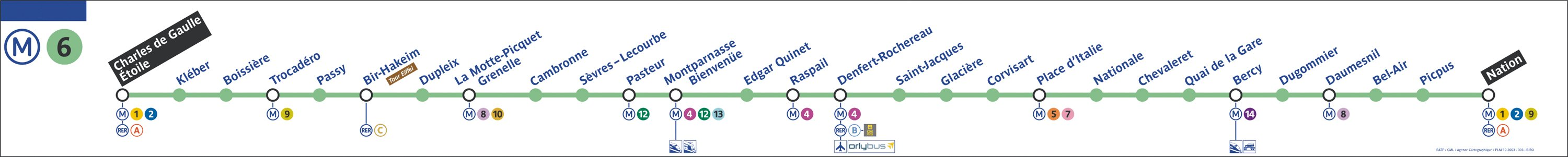 plan du metro paris